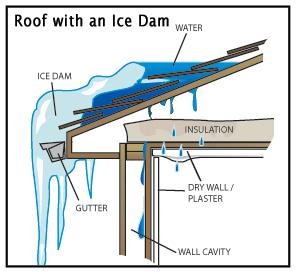 roof_with_ice_dam